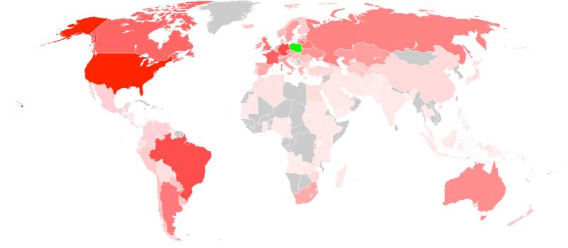 Poles around the world